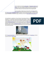 Pollution and its types.docx