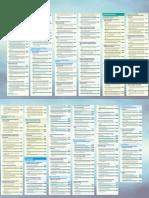 articulacao das metas e paginas.pdf
