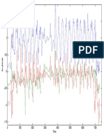 Accel Data 3[PDF]