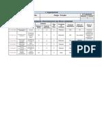 1.1. Quadro Do GHE e Esocial.pdf
