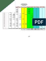 Formato 6.1 Libro Mayor