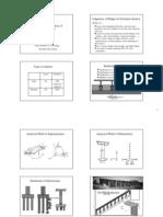 Chapter2 Dynamic Response Analysis