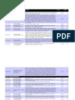 Lista_de_precios_Feb-09