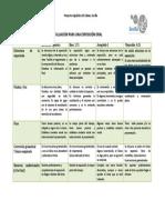 Rubrica de Evaluación Para Una Exposición Oral (1) (1)