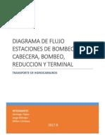 Yepez Méndez Cordova Diagrama Estaciones