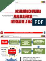 Concepto Estrategico Militar Para La DIN