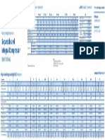 00 Datasheet - Spec All