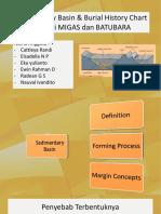 Sedimentary Basin & Burial History Chart