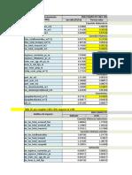 Tabla 20. Pnr Completo 1983-1994, Impacto en 1995