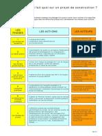 1 phasage_cle2f56dc.pdf