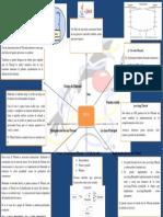 Mapa mental Hilos.docx