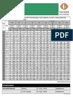 tightening-torques_02.pdf