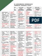 Cartel Diversificado de Contenidos Fcc - Hge 2018