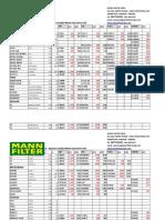 Car Filter Price Mann (Autosaved)