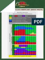 tabla-estrategia-basica-blackjack-americano-varias-barajas.pdf