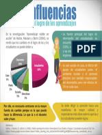 Infografía_influencias_logro
