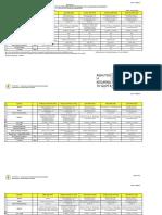 SP_Airtel_TDD_LTE_2355_2370377_AMD577_BSNL_UMTS_2100_BBReport.pdf