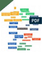 Modelos en evaluación psicológica