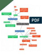 modelos de evaluación conductual