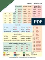 Memo njemački za djecu.pdf