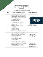 Kesusasteraan Tamil Moden