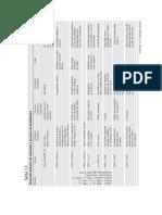 Definición de Manufactura, conceptos basicos y metodos de maquinado