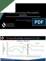 2017Q4 Housing Affordability Index