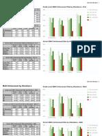achievement by attendance for portfolio