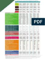 tabel-nutritional-springtime-carcararac.pdf