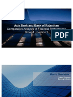Axis Bank and Bank of Rajasthan Comparative Analysis of Financial Performance