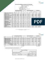 Liquidación de Pérdidas-0075816