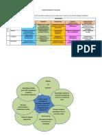 Cuadro Dimensiones y Paradigmas 2 Resuelto