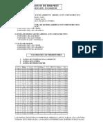 FIRSTLINE_FCS12000CH(ERRORES)