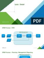 DRM Approach Analysis_20140929_.pptx