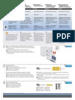 SetupRoadmap.pdf