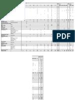 HRM-Mis Format