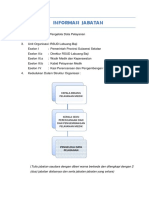 Analisis Jabatan Pengelola Data Pelayanan