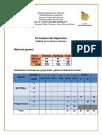 Fornulación Del Diagnóstico. Análisis de Factores Internos