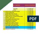 Caracterización Del Personal Docente 2017-2018