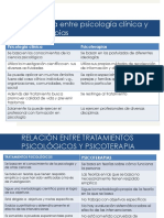 Clinica vs Psicoterapia