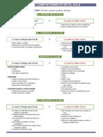 Esquema_normas_aula_1.pdf
