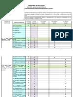 Aplicaciones_Informaticas Malla Curricular.pdf