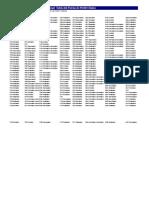 Tabla Perfil Clasico DISC