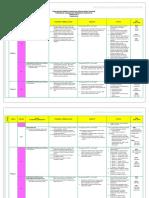 RPT PJK FORM 2.docx