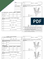 TALLER 1 - Cálculo Integral