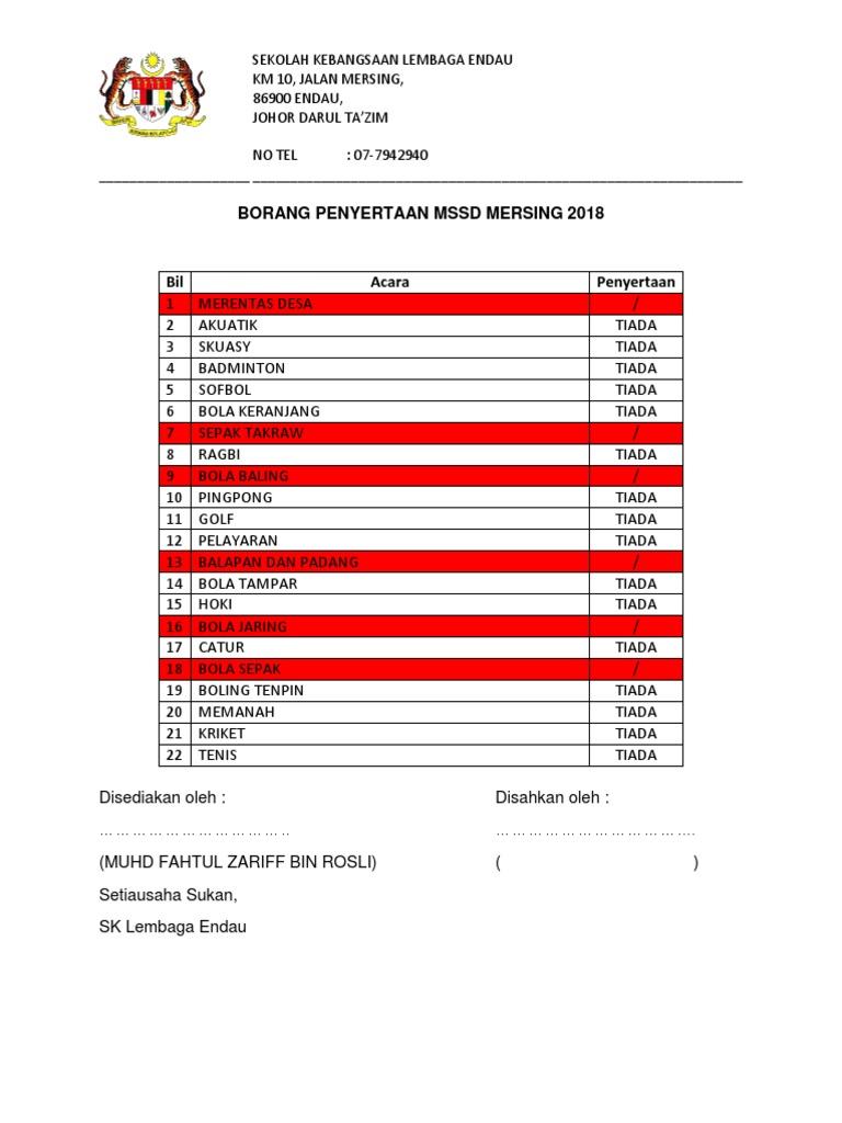 Borang Penyertaan Mssd Sk Lembaga Endau Docx
