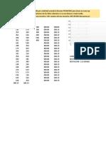 Excel Facil 2