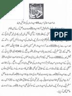Jamaat-e-Islami 2887