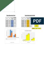 Hietograma de Precipitación.pdf