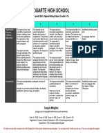 4-point sbac-aligned writing rubric  grades 9-12